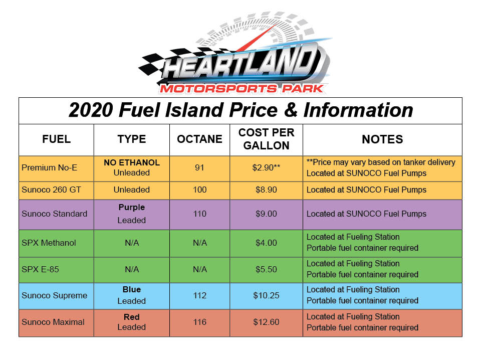 2020 Fuel Island Price & Information